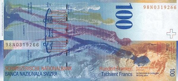 Франк по отношению к рублю рейтенг форекс брокеров в украине