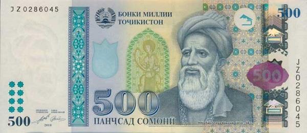 1000 манат в рублях на сегодня изготовление пластиковых тубусов